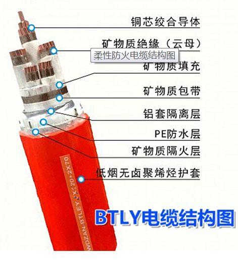 NG-A(BTLY)、WDZAN-BTLY 断绝型柔性矿物绝缘电缆 防火电缆