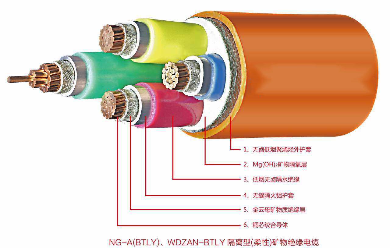 NG-A电缆
