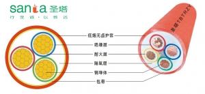 TBTRZY柔性防火电缆