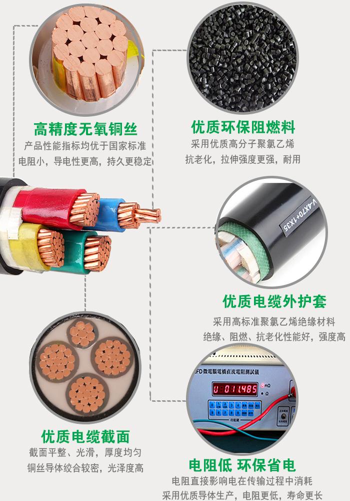 电缆产物展现具体页(小).jpg