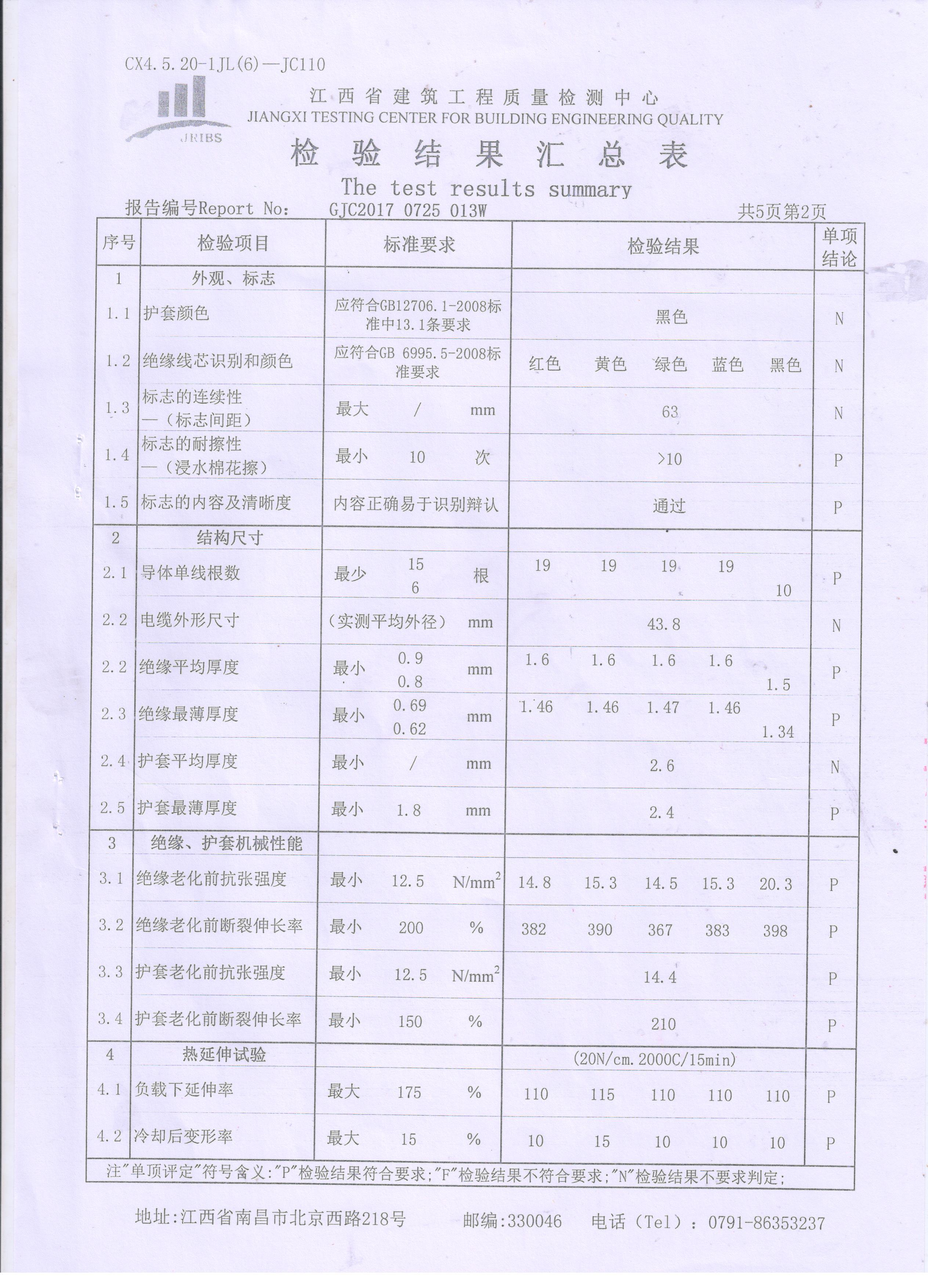 NH-YJV-3X95+2X50检测陈述3 001.jpg