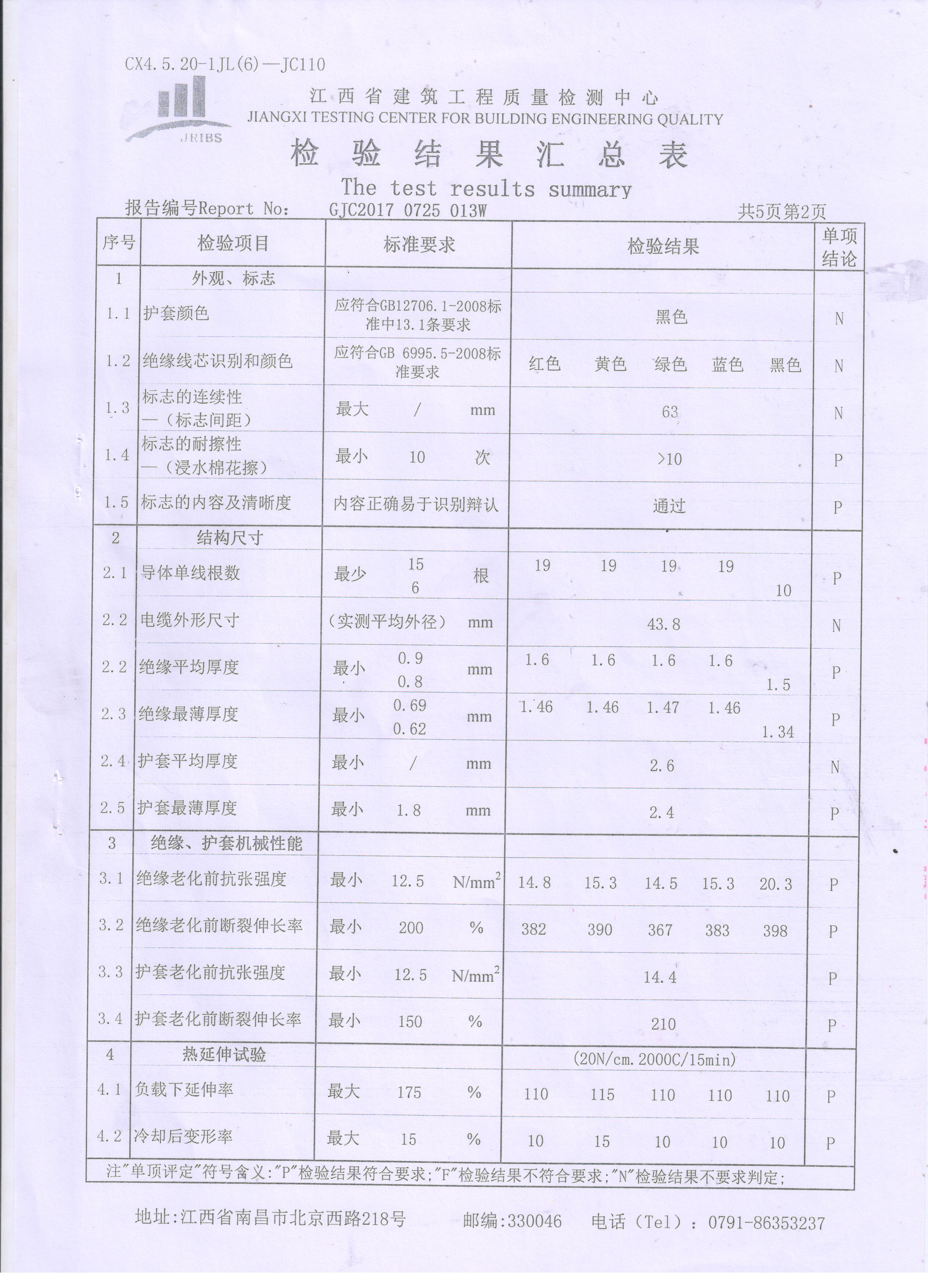 NH-YJV-3X95+2X50检测报告3 001.jpg