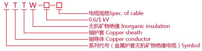 柔性防火电缆的型号